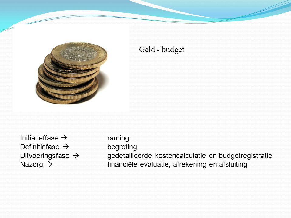 GELD Initiatieffase  raming Definitiefase  begroting Uitvoeringsfase  gedetailleerde kostencalculatie en budgetregistratie Nazorg  financiële eval