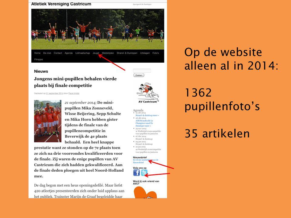 Op de website alleen al in 2014: 1362 pupillenfoto's 35 artikelen