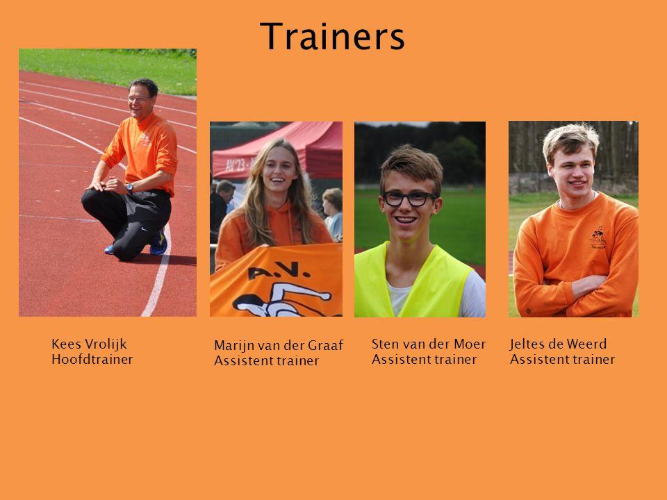 Communicatie Communicatie verloopt via Jeroen Vergouw en Annette IJzer Bijzonderheden over uw kind melden bij de trainers.
