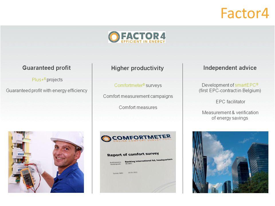 Beleidsaanbeveling 2 Subsidieer EPC-facilitatie Opdrachtgever ESCO EPC- facilitator Zie http://eesi2020.eu/new-funding-scheme-for-epc-facilitators-in-germany/
