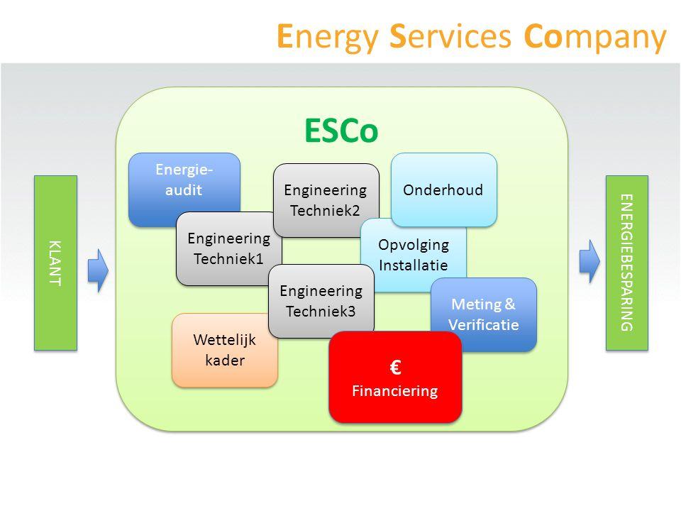 Energy Services Company ESCo Energie- audit Engineering Techniek1 Engineering Techniek2 KLANT Opvolging Installatie Opvolging Installatie ENERGIEBESPARING Meting & Verificatie Onderhoud Wettelijk kader Wettelijk kader Engineering Techniek3 € Financiering € Financiering