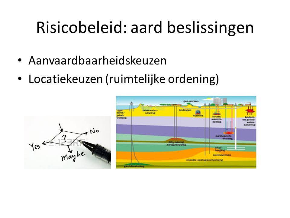 Risicobeleid: aard beslissingen Aanvaardbaarheidskeuzen Locatiekeuzen (ruimtelijke ordening)
