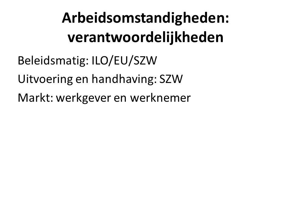 Arbeidsomstandigheden: verantwoordelijkheden Beleidsmatig: ILO/EU/SZW Uitvoering en handhaving: SZW Markt: werkgever en werknemer