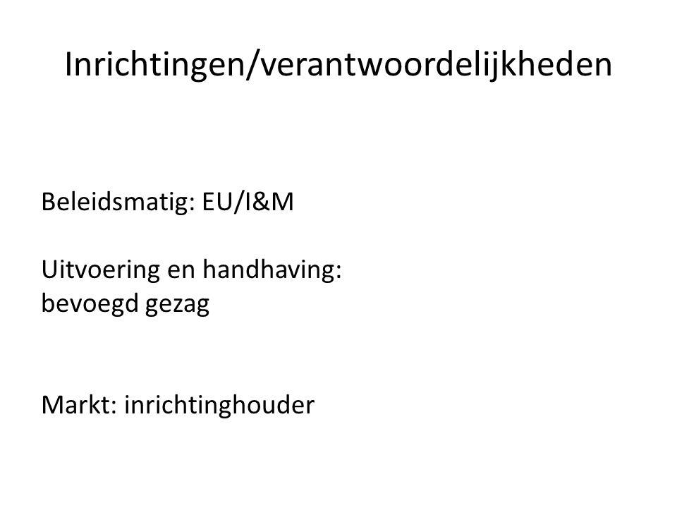 Inrichtingen/verantwoordelijkheden Beleidsmatig: EU/I&M Uitvoering en handhaving: bevoegd gezag Markt: inrichtinghouder