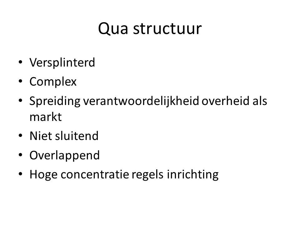 Qua structuur Versplinterd Complex Spreiding verantwoordelijkheid overheid als markt Niet sluitend Overlappend Hoge concentratie regels inrichting