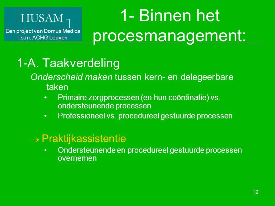 HUSAM Een project van Domus Medica i.s.m. ACHG Leuven 12 1- Binnen het procesmanagement: 1-A. Taakverdeling Onderscheid maken tussen kern- en delegeer
