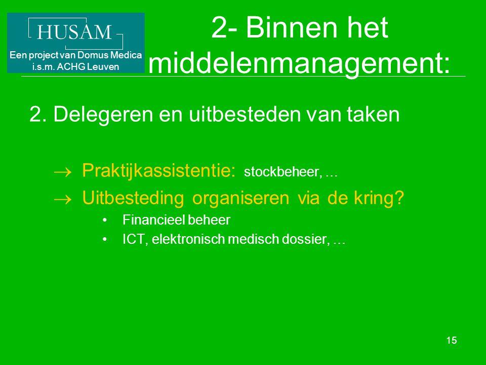 HUSAM Een project van Domus Medica i.s.m. ACHG Leuven 15 2- Binnen het middelenmanagement: 2. Delegeren en uitbesteden van taken  Praktijkassistentie