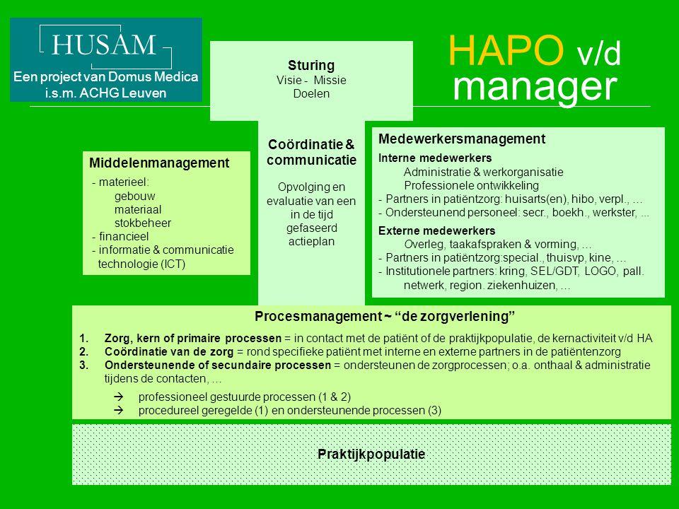 HUSAM Een project van Domus Medica i.s.m. ACHG Leuven 17 Sturing Visie - Missie Doelen Medewerkersmanagement Interne medewerkers Administratie & werko