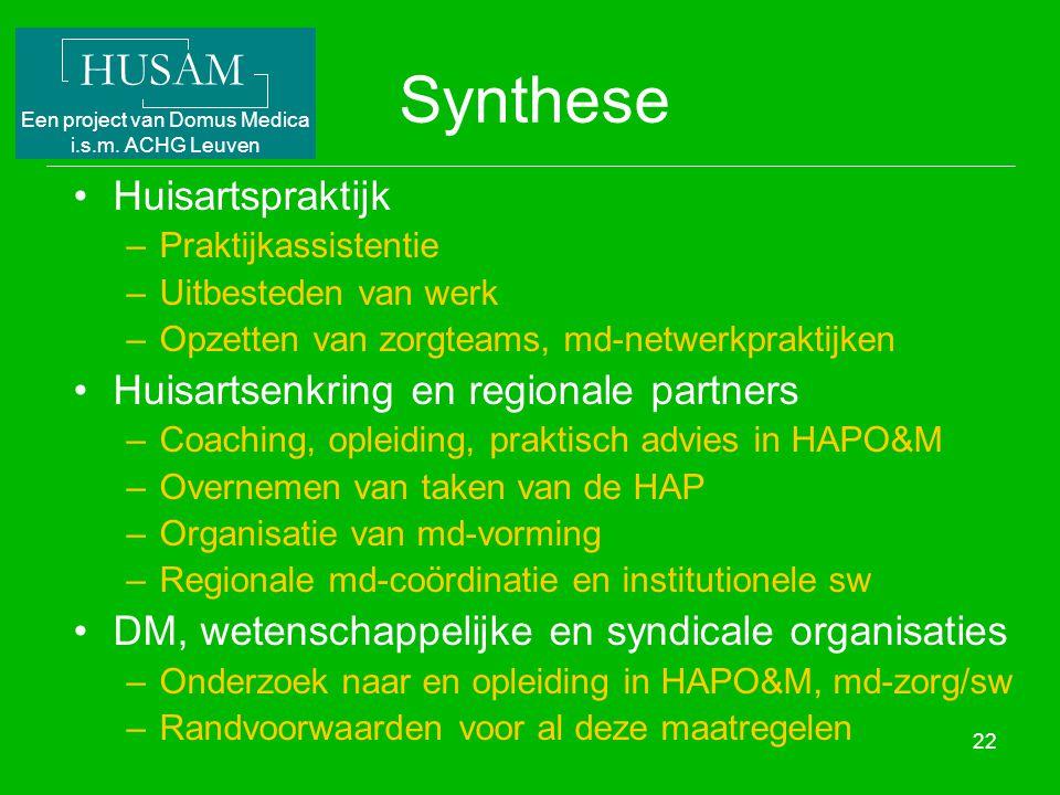 HUSAM Een project van Domus Medica i.s.m. ACHG Leuven 22 Synthese Huisartspraktijk –Praktijkassistentie –Uitbesteden van werk –Opzetten van zorgteams,