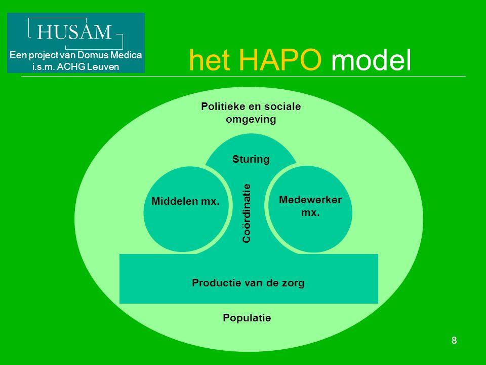 HUSAM Een project van Domus Medica i.s.m. ACHG Leuven 8 Middelen mx. Medewerker mx. Productie van de zorg Politieke en sociale omgeving Populatie Coör