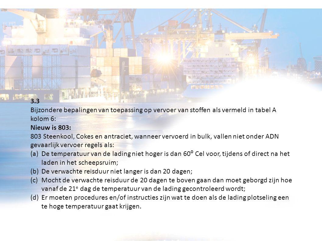 3.3 Bijzondere bepalingen van toepassing op vervoer van stoffen als vermeld in tabel A kolom 6: Nieuw is 803: 803 Steenkool, Cokes en antraciet, wanne