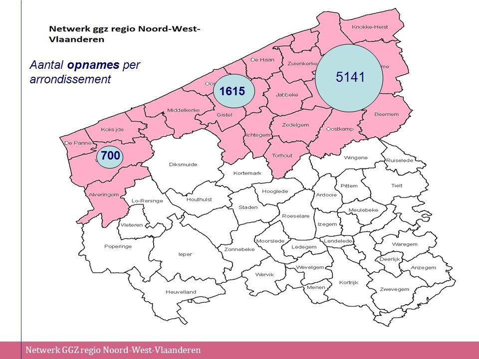 Netwerk GGZ regio Noord-West-Vlaanderen 1615 700 Aantal opnames per arrondissement 5141