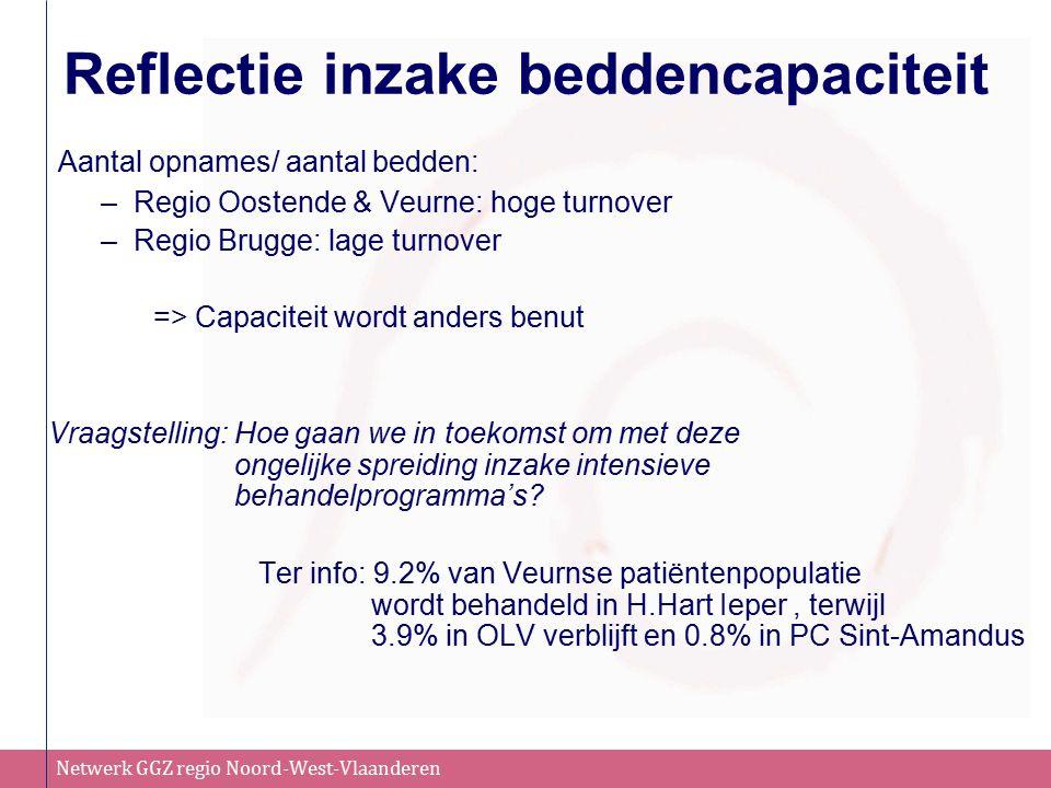 Netwerk GGZ regio Noord-West-Vlaanderen Reflectie inzake beddencapaciteit Aantal opnames/ aantal bedden: –Regio Oostende & Veurne: hoge turnover –Regio Brugge: lage turnover => Capaciteit wordt anders benut Vraagstelling: Hoe gaan we in toekomst om met deze ongelijke spreiding inzake intensieve behandelprogramma's.