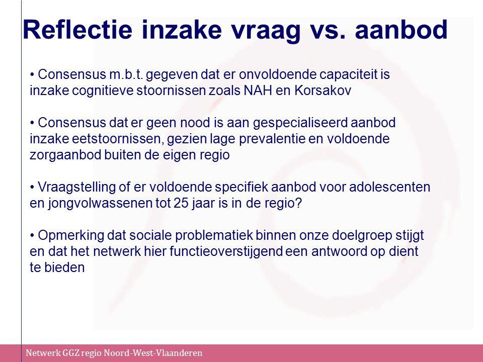 Netwerk GGZ regio Noord-West-Vlaanderen Reflectie inzake vraag vs. aanbod Consensus m.b.t. gegeven dat er onvoldoende capaciteit is inzake cognitieve