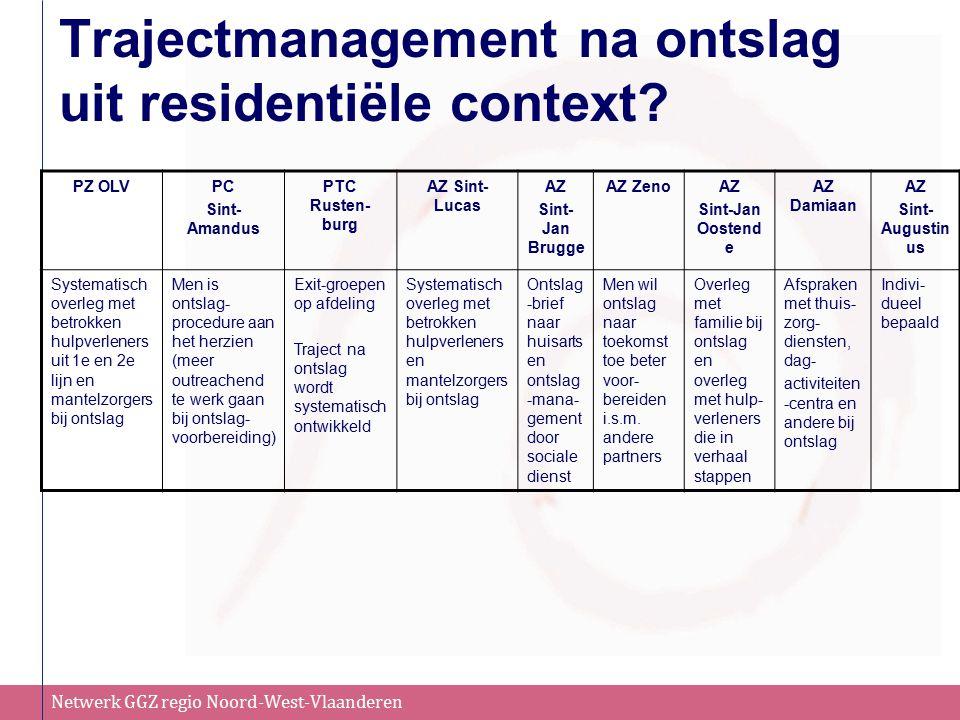 Netwerk GGZ regio Noord-West-Vlaanderen Trajectmanagement na ontslag uit residentiële context? PZ OLVPC Sint- Amandus PTC Rusten- burg AZ Sint- Lucas