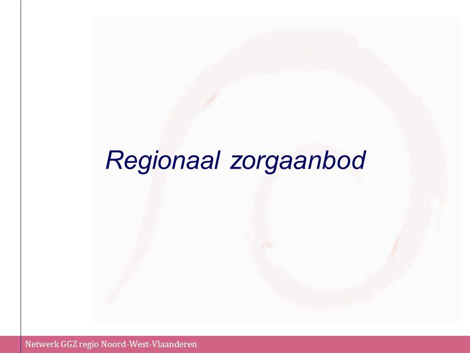 Netwerk GGZ regio Noord-West-Vlaanderen Vraag versus aanbod