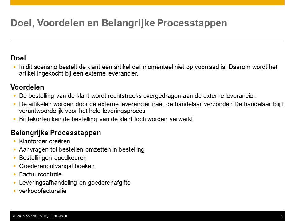 ©2013 SAP AG. All rights reserved.2 Doel, Voordelen en Belangrijke Processtappen Doel  In dit scenario bestelt de klant een artikel dat momenteel nie