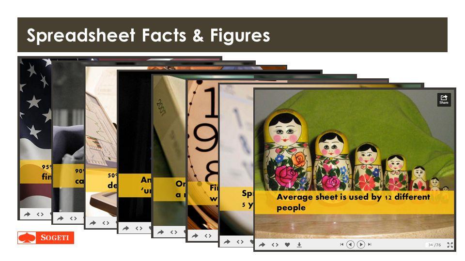| Spreadsheet Facts & Figures Presentatie van Felienne Hermans Presentatie van Felienne Hermans http://www.felienne.com 3Spreadsheets testen met Spreadsheets - TestNet 30 oktober 2014