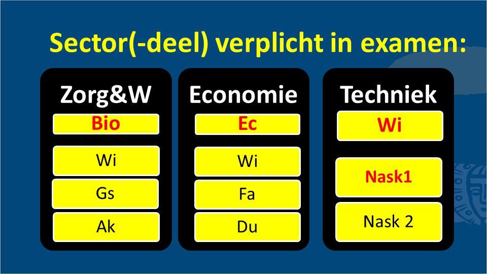 Sector(-deel) verplicht in examen: Zorg&W Bio WiGs Ak Econom ie Ec WiFaDu Technie k Wi Nask1Nask 2