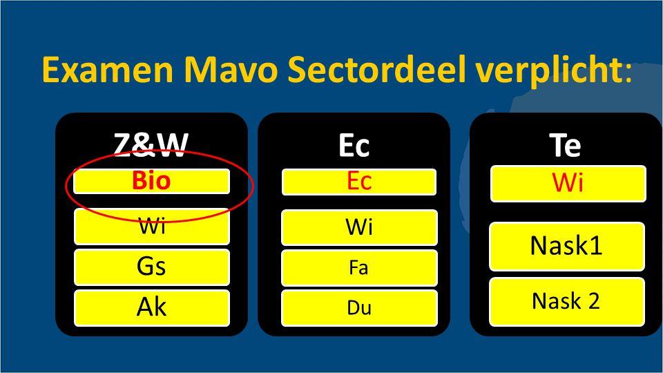 Examen Mavo Sectordeel verplicht: Z&W Bio Wi GsAk Ec Wi FaDu Te Wi Nask1 Nask 2