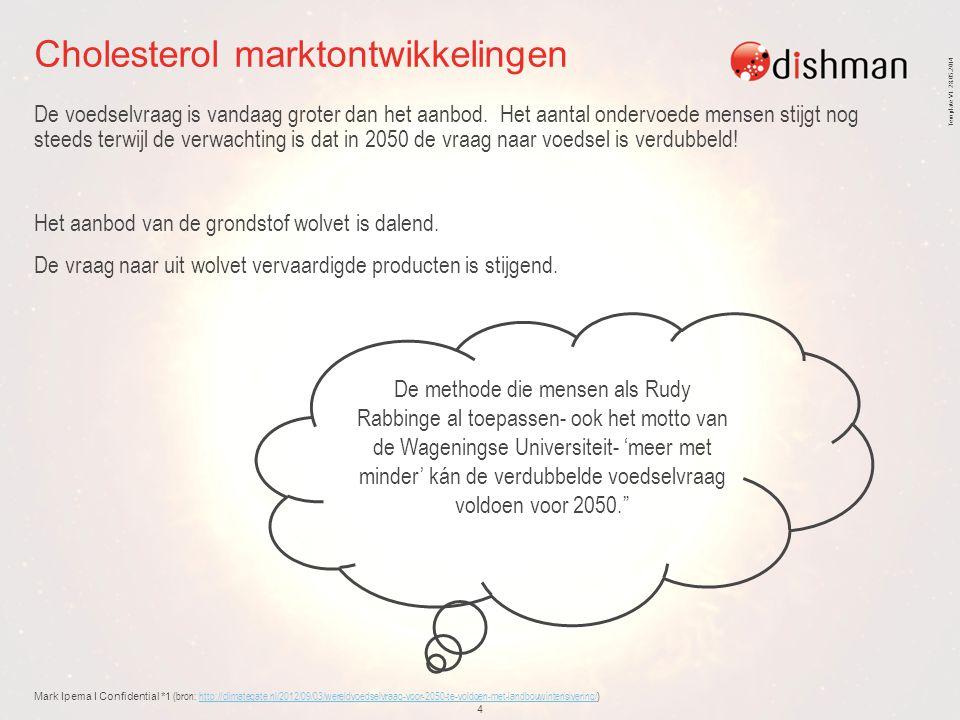Template V1 28.05.2014 Cholesterol marktontwikkelingen De voedselvraag is vandaag groter dan het aanbod. Het aantal ondervoede mensen stijgt nog steed