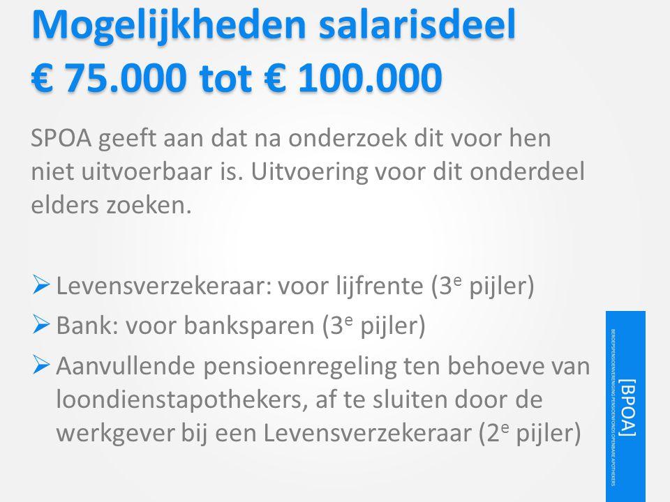 Mogelijkheden salarisdeel € 75.000 tot € 100.000 SPOA geeft aan dat na onderzoek dit voor hen niet uitvoerbaar is. Uitvoering voor dit onderdeel elder