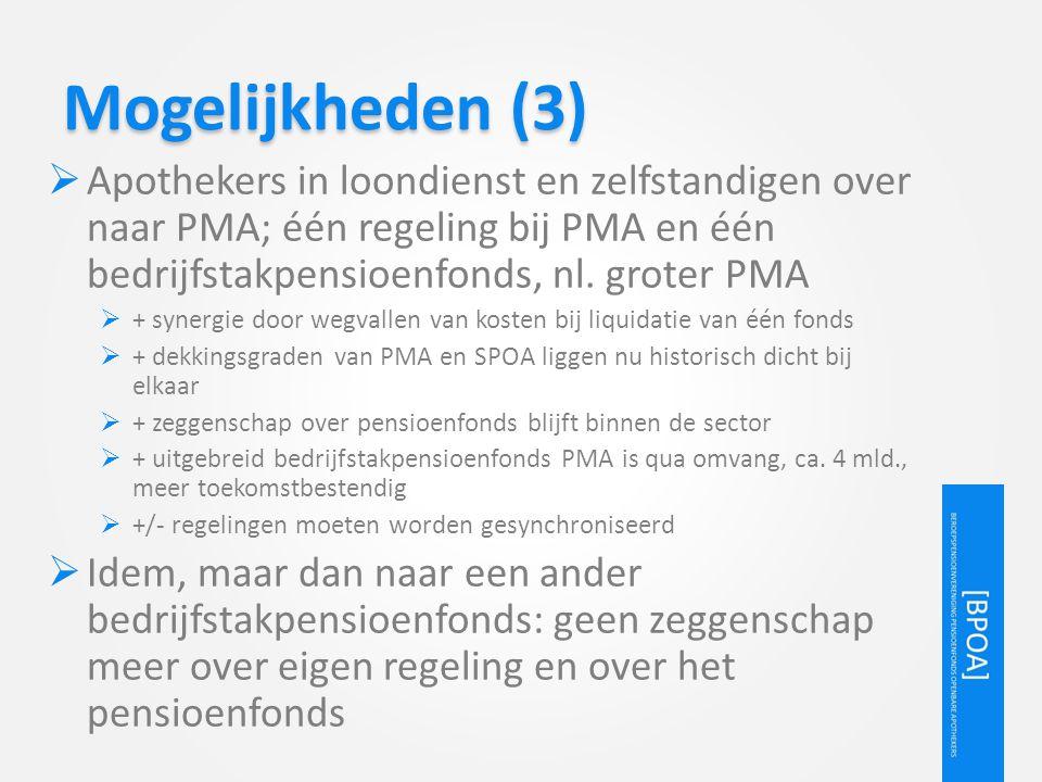 Mogelijkheden (3)  Apothekers in loondienst en zelfstandigen over naar PMA; één regeling bij PMA en één bedrijfstakpensioenfonds, nl. groter PMA  +