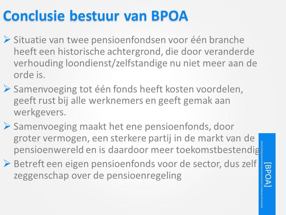 Conclusie bestuur van BPOA  Situatie van twee pensioenfondsen voor één branche heeft een historische achtergrond, die door veranderde verhouding loon