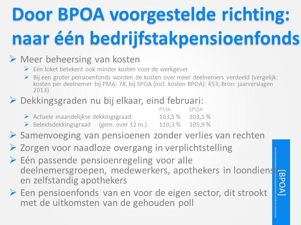 Door BPOA voorgestelde richting: naar één bedrijfstakpensioenfonds  Meer beheersing van kosten  Eén loket betekent ook minder kosten voor de werkgev