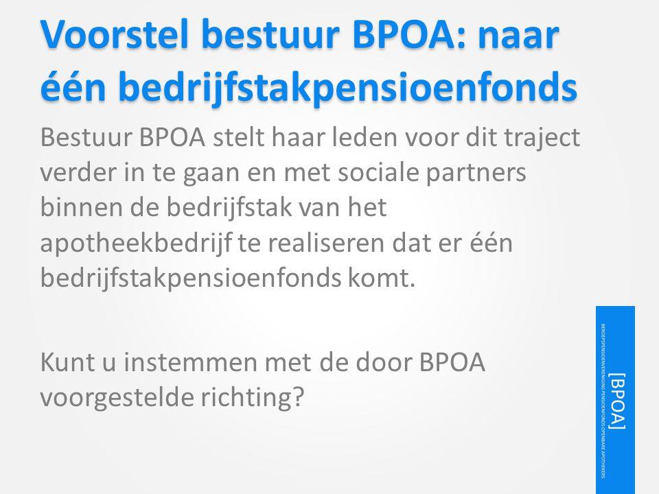 Voorstel bestuur BPOA: naar één bedrijfstakpensioenfonds Bestuur BPOA stelt haar leden voor dit traject verder in te gaan en met sociale partners binn