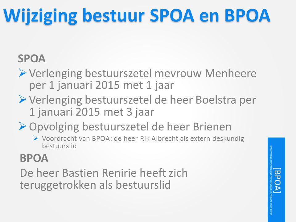 Wijziging bestuur SPOA en BPOA SPOA  Verlenging bestuurszetel mevrouw Menheere per 1 januari 2015 met 1 jaar  Verlenging bestuurszetel de heer Boels