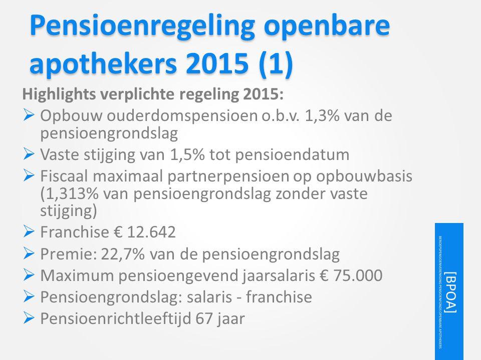 Pensioenregeling openbare apothekers 2015 (1) Highlights verplichte regeling 2015:  Opbouw ouderdomspensioen o.b.v. 1,3% van de pensioengrondslag  V