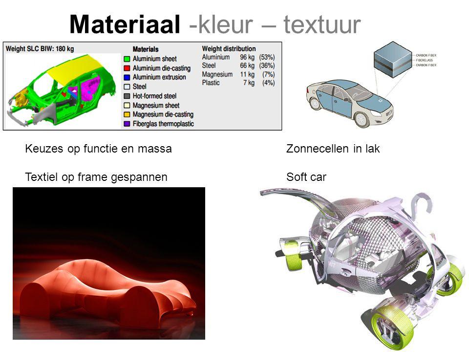 Materiaal -kleur – textuur Kleurcombinaties om de vorm te accentueren
