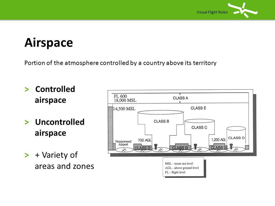 Visual Flight Rules VFR condities in Nederland Vliegzicht In Nederland geldt als minimum 1500 meter zicht en een wolkenbasis boven 600 voet.