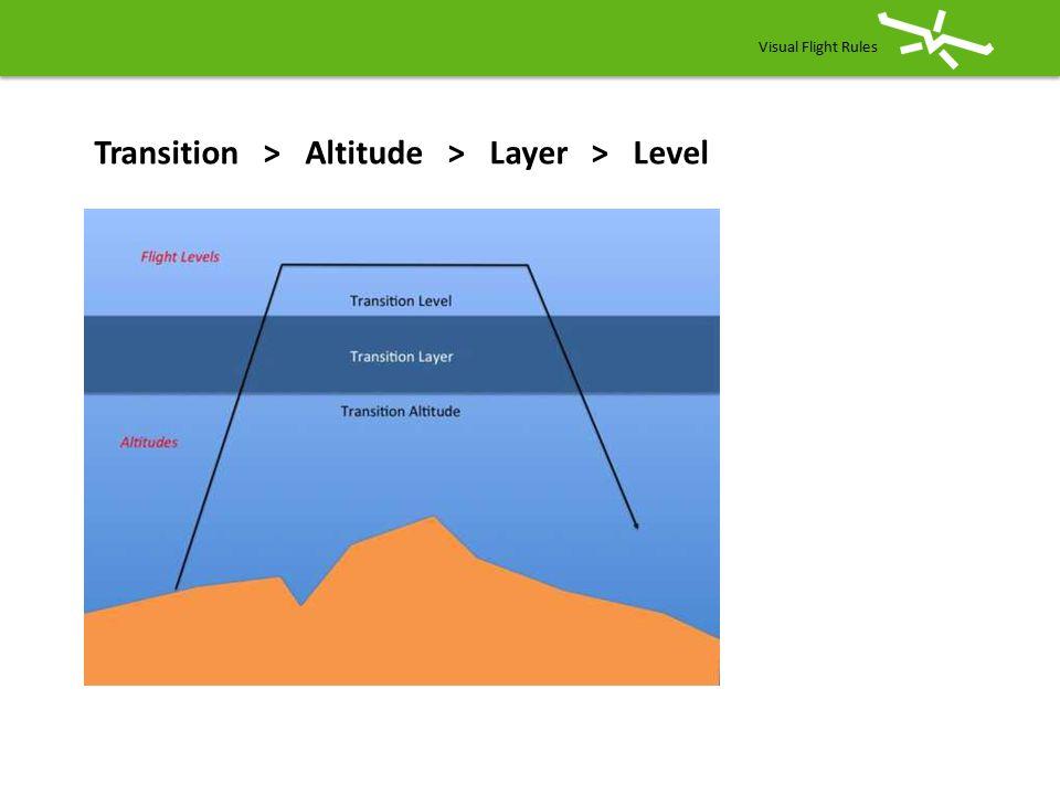 Hoe hoog is de Euromast .Hoe hoog vliegt dat vliegtuig nou.