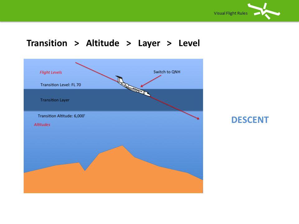 Visual Flight Rules Transition > Altitude > Layer > Level CLIMB
