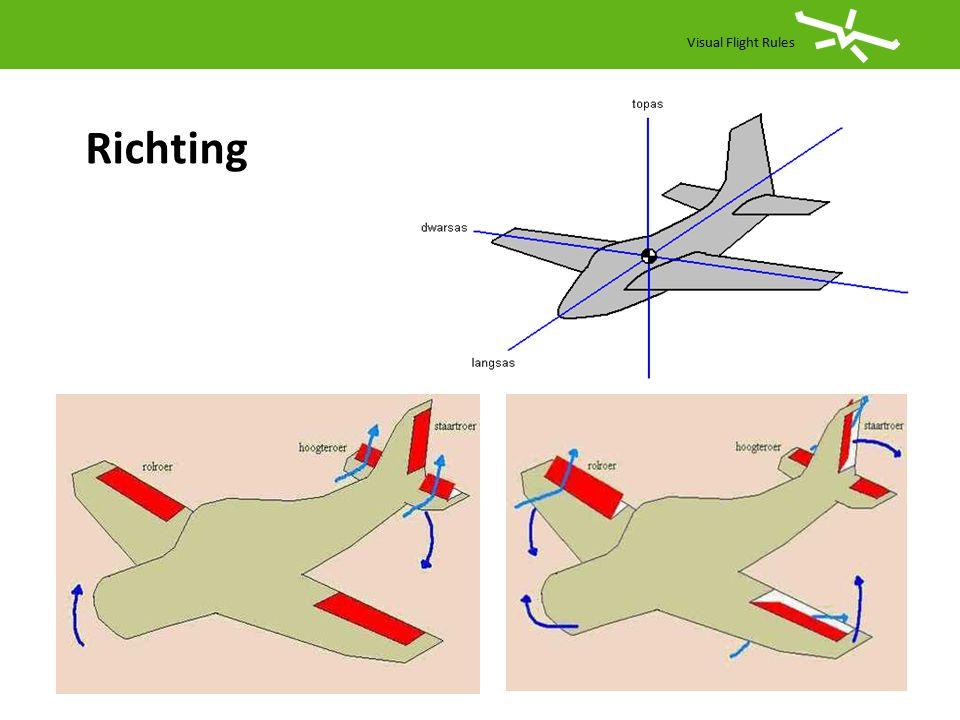 Visual Flight Rules Richting