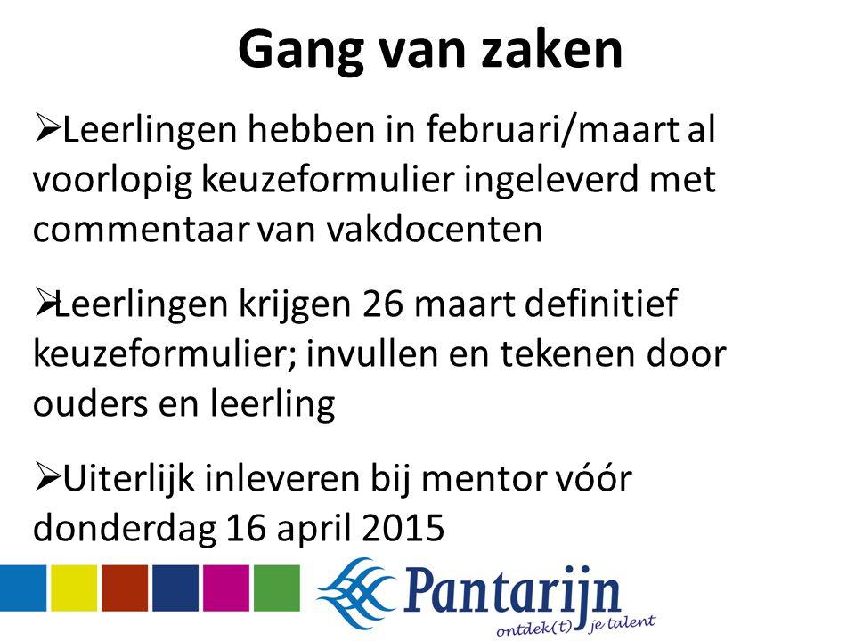 Gang van zaken  Leerlingen hebben in februari/maart al voorlopig keuzeformulier ingeleverd met commentaar van vakdocenten  Leerlingen krijgen 26 maa