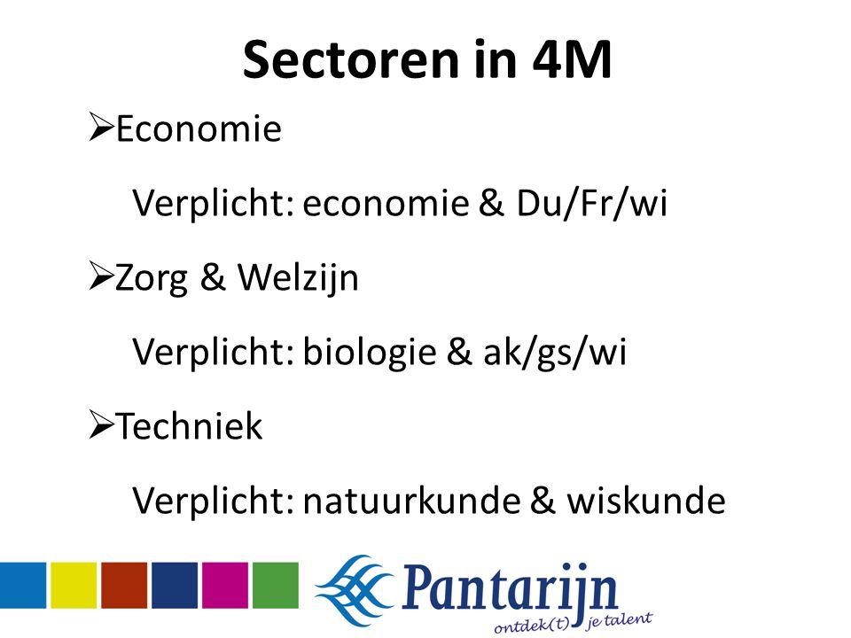Sectoren in 4M  Economie Verplicht: economie & Du/Fr/wi  Zorg & Welzijn Verplicht: biologie & ak/gs/wi  Techniek Verplicht: natuurkunde & wiskunde