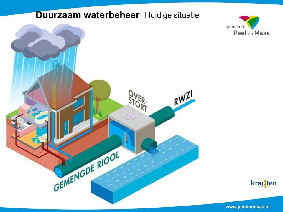 Duurzaam waterbeheer Het klimaat verandert: Vaker extremere regenbuien in de zomer; Langere droge periode in de zomer;