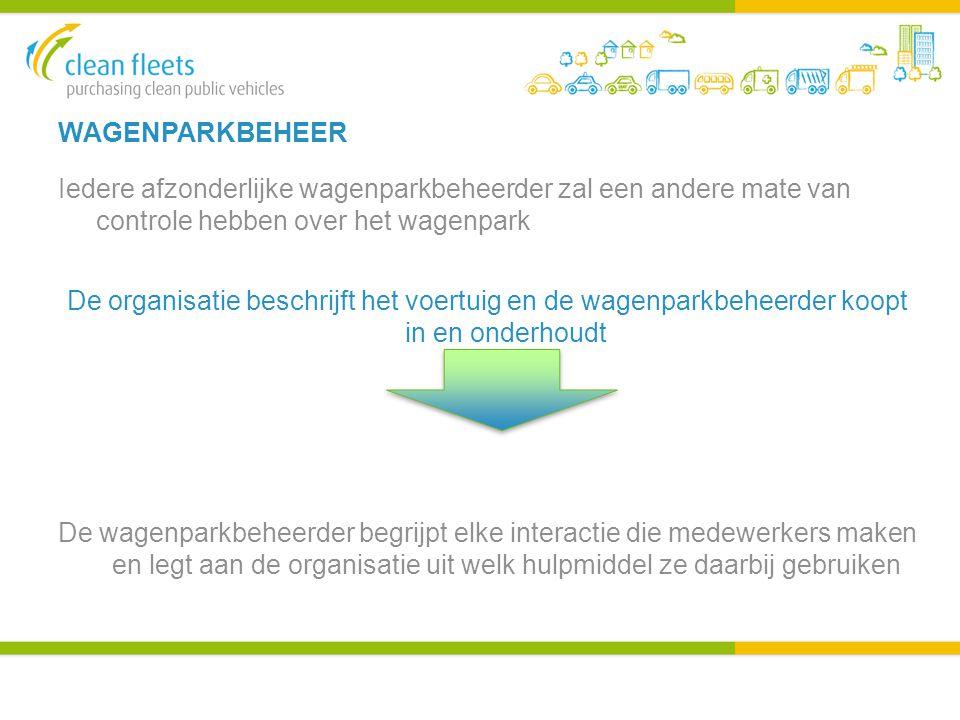 HULPMIDDELEN TOT UW BESCHIKKING  Webconferencing  Openbaar vervoer  Meeliften  Poolauto  Grijze kilometerprijs (niet aanbevolen)  Bedrijfswagen