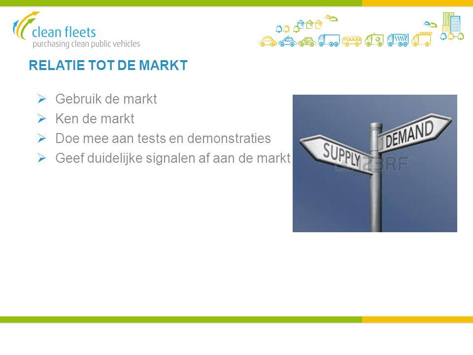 RELATIE TOT DE MARKT  Gebruik de markt  Ken de markt  Doe mee aan tests en demonstraties  Geef duidelijke signalen af aan de markt