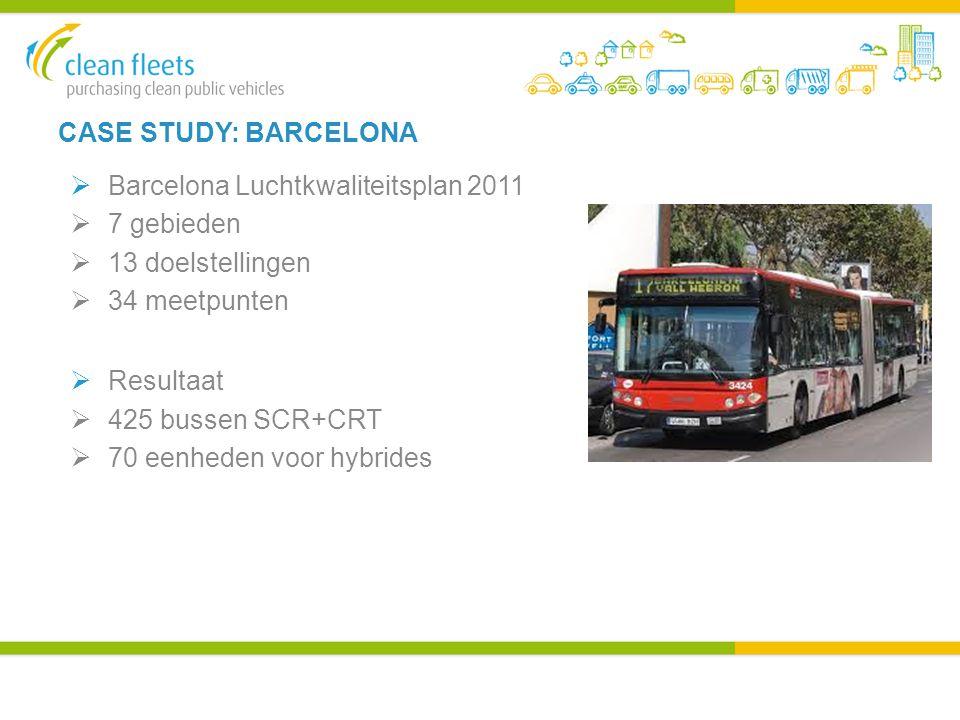 CASE STUDY: BARCELONA  Barcelona Luchtkwaliteitsplan 2011  7 gebieden  13 doelstellingen  34 meetpunten  Resultaat  425 bussen SCR+CRT  70 eenheden voor hybrides