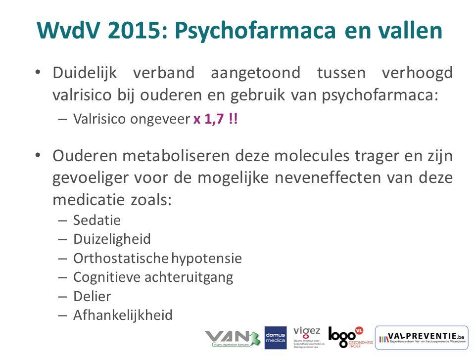 Duidelijk verband aangetoond tussen verhoogd valrisico bij ouderen en gebruik van psychofarmaca: – Valrisico ongeveer x 1,7 !! Ouderen metaboliseren d