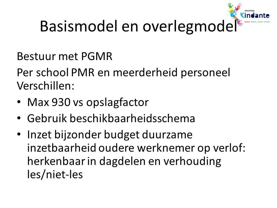 Basismodel en overlegmodel Bestuur met PGMR Per school PMR en meerderheid personeel Verschillen: Max 930 vs opslagfactor Gebruik beschikbaarheidsschem