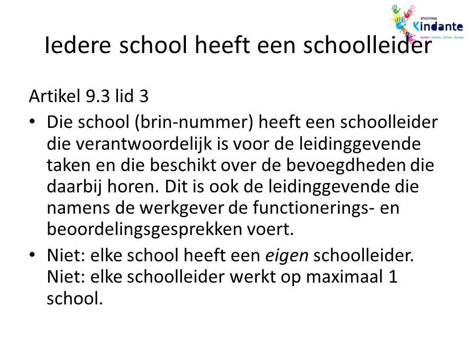 Iedere school heeft een schoolleider Artikel 9.3 lid 3 Die school (brin-nummer) heeft een schoolleider die verantwoordelijk is voor de leidinggevende