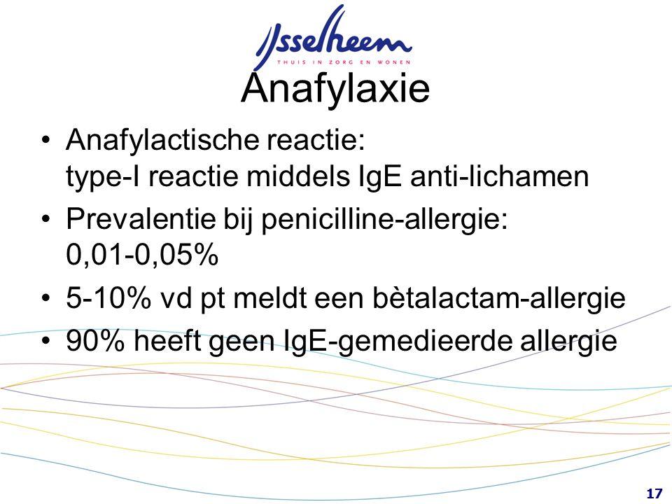 17 Anafylaxie Anafylactische reactie: type-I reactie middels IgE anti-lichamen Prevalentie bij penicilline-allergie: 0,01-0,05% 5-10% vd pt meldt een