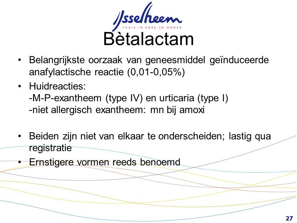 27 Bètalactam Belangrijkste oorzaak van geneesmiddel geïnduceerde anafylactische reactie (0,01-0,05%) Huidreacties: -M-P-exantheem (type IV) en urtica