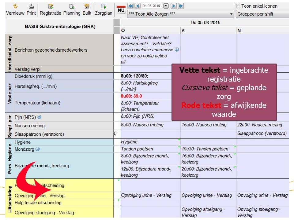 Zorgmodule (7) Vette tekst = ingebrachte registratie Cursieve tekst = geplande zorg Rode tekst = afwijkende waarde