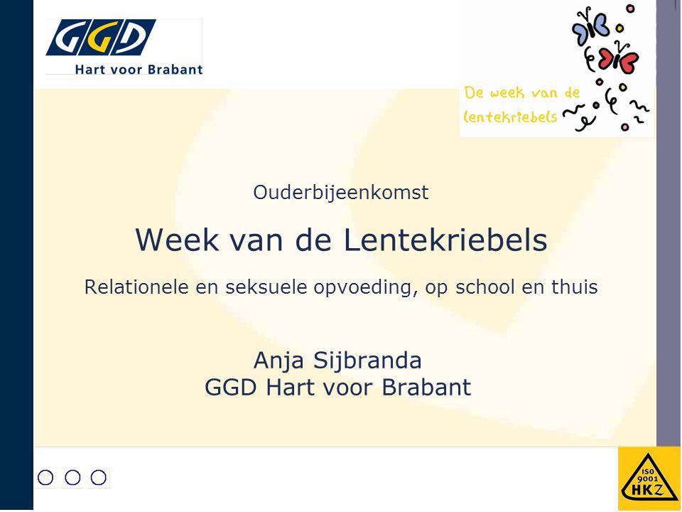Ouderbijeenkomst Week van de Lentekriebels Relationele en seksuele opvoeding, op school en thuis Anja Sijbranda GGD Hart voor Brabant
